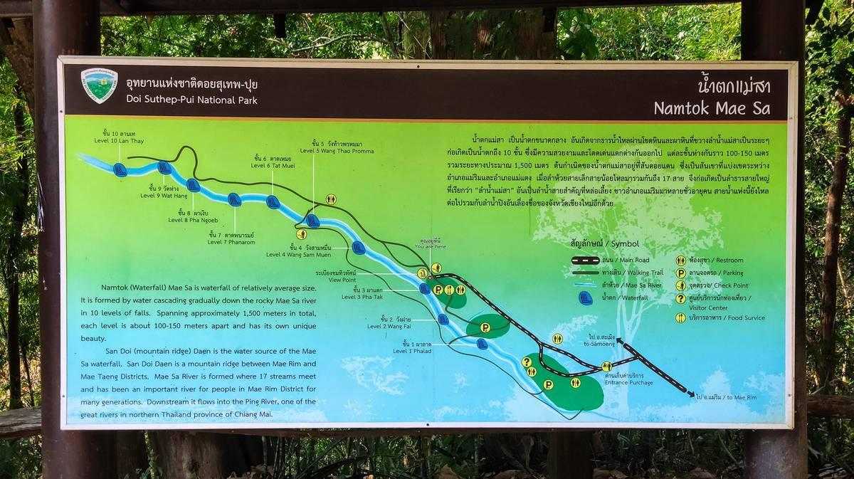 samoeng loop mapa mae sa waterfalls